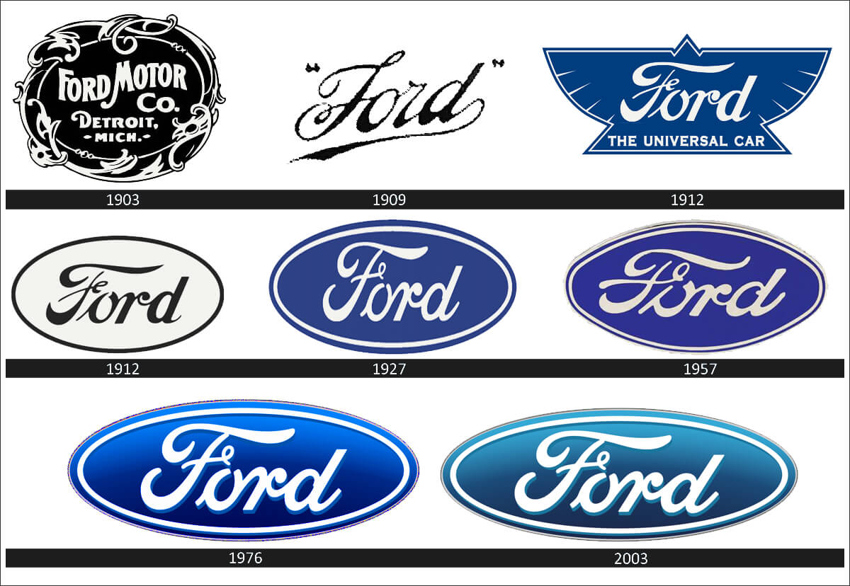 ford_rebranding