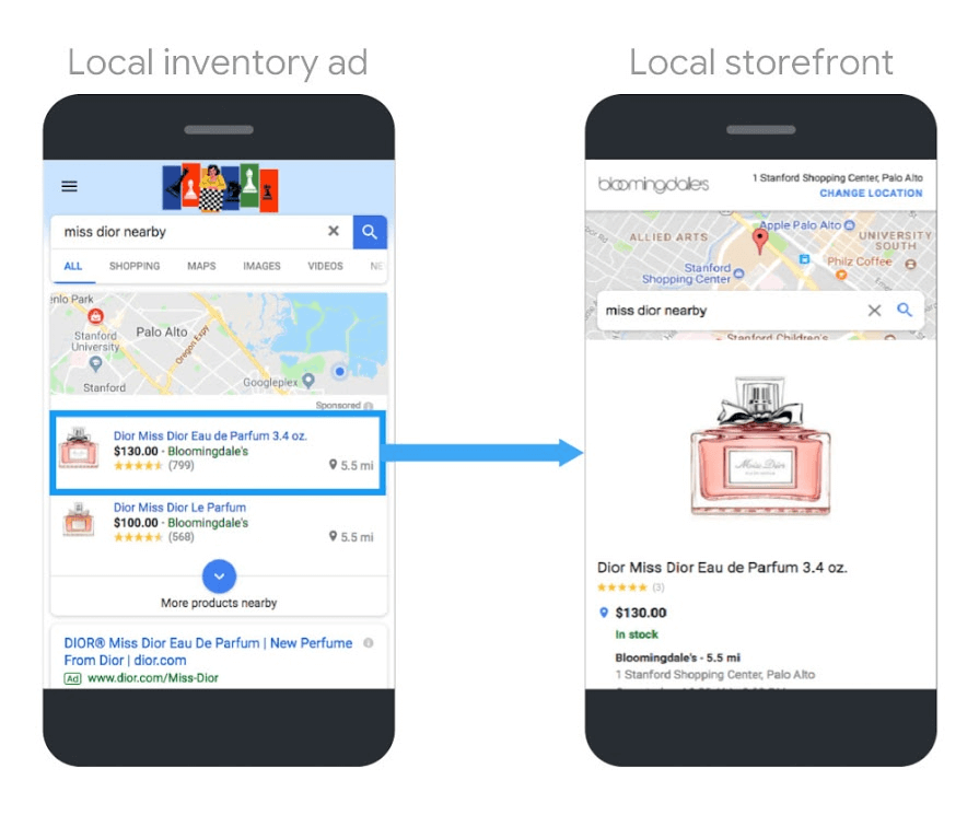 google inventory ads