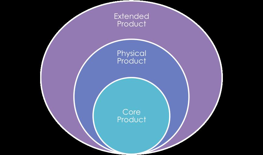 grafika rozszerzony produkt