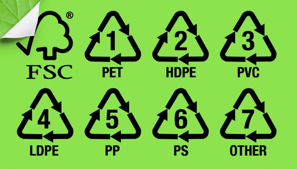 Przykładowe symbole na opakowaniach