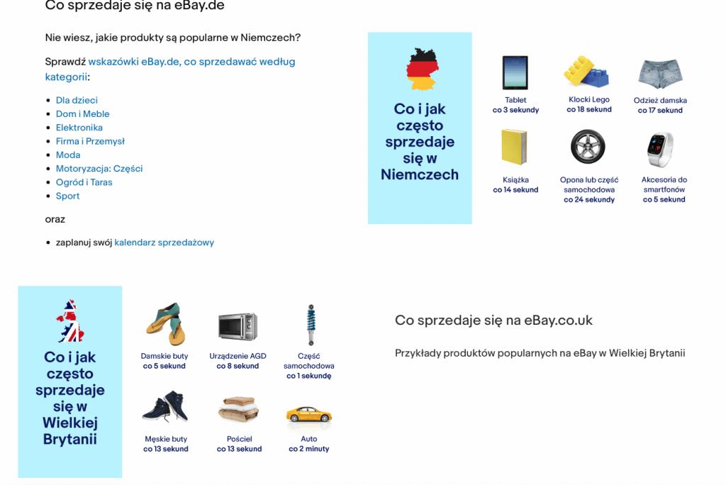 research rynku ebay.pl