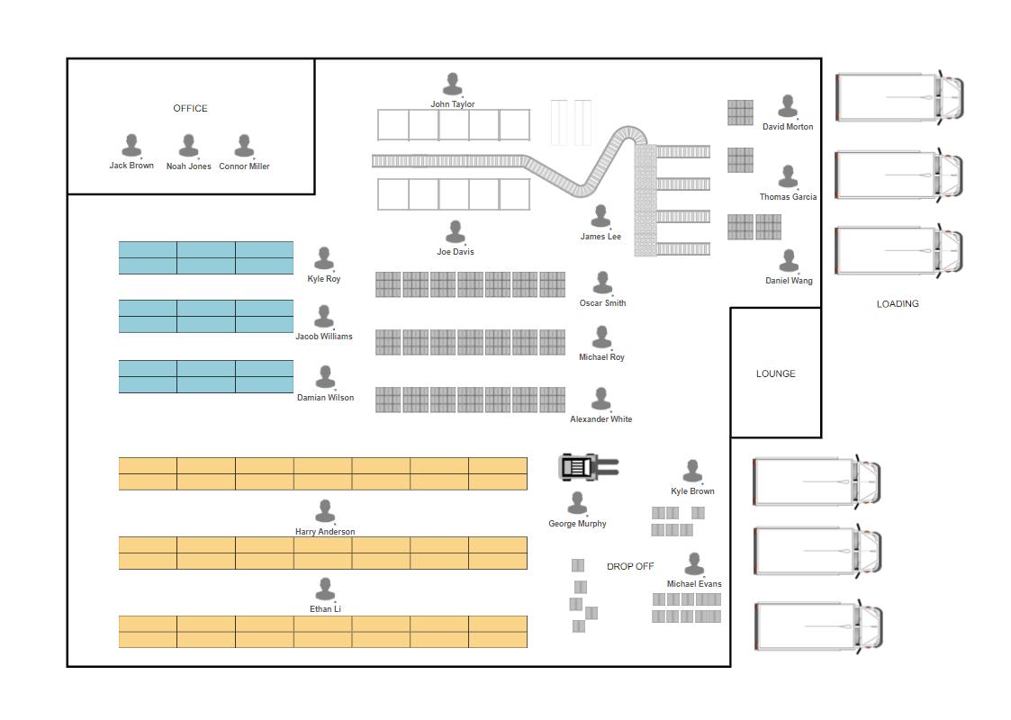 Schéma détaille montrant l'organisation d'un entrepôt