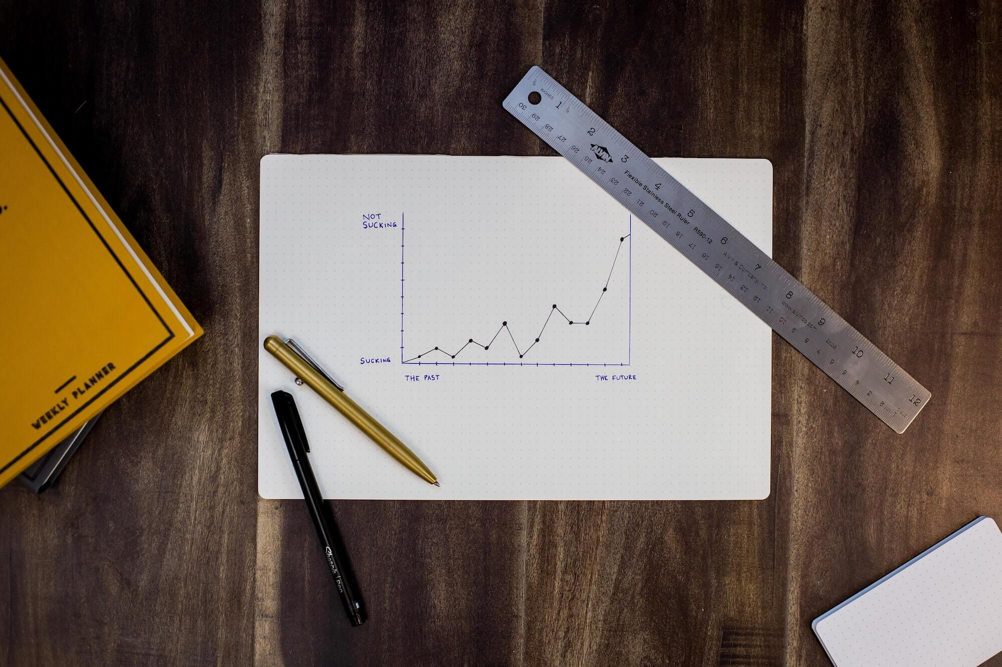Graphique des KPIs qui augmentent