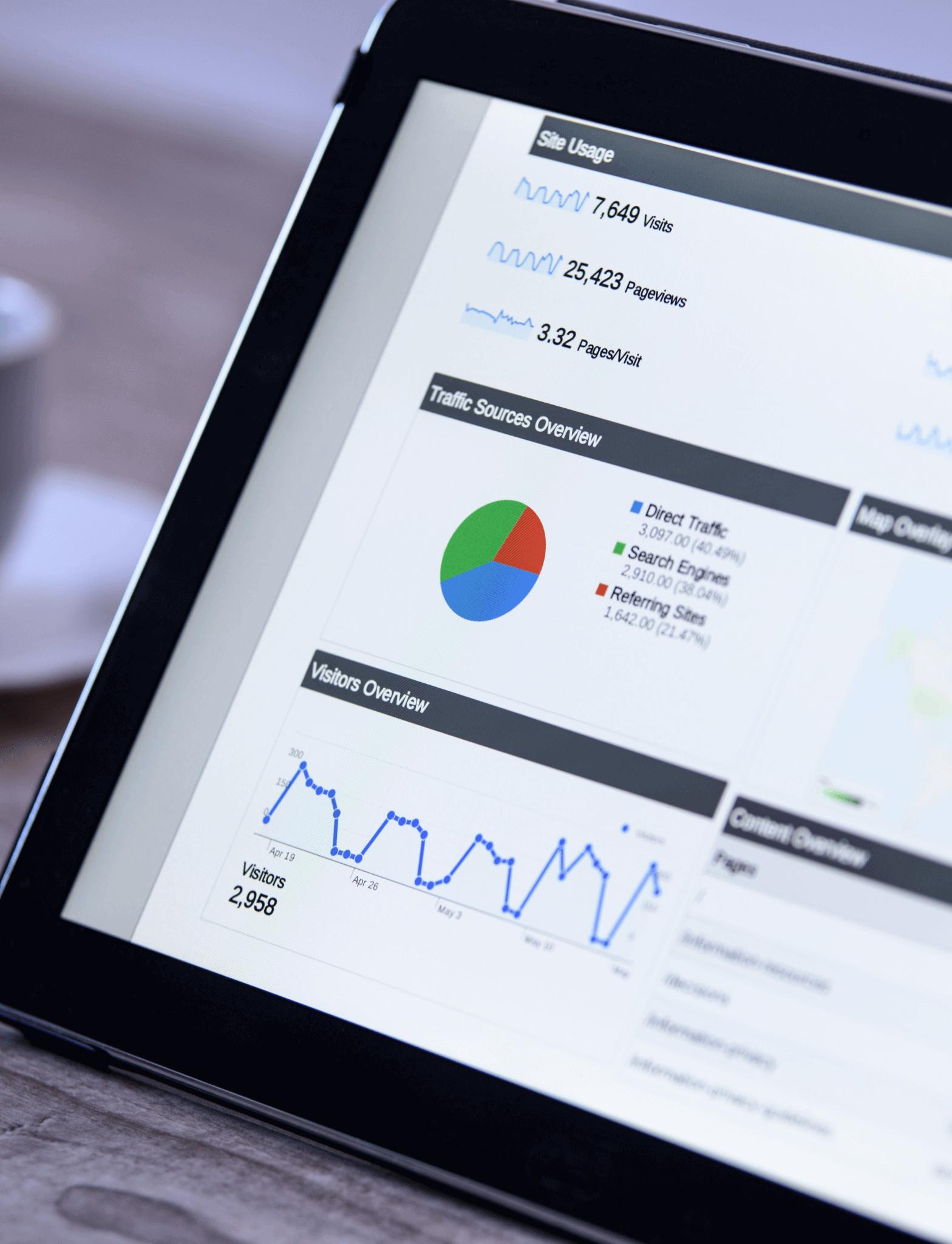 google analytics medicion de campaña de marketing de influencers
